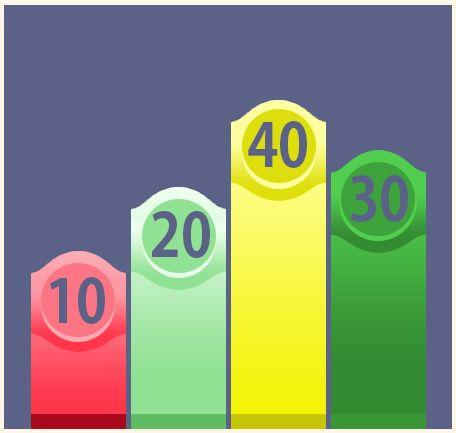 Индикатор индекса - дизайнер krivilok