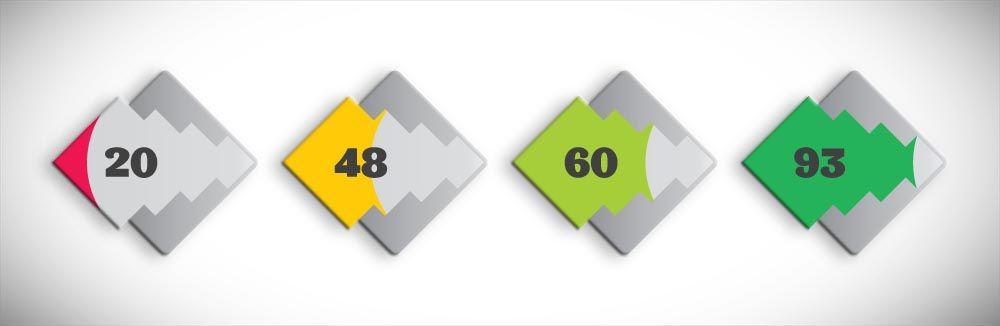 Индикатор индекса - дизайнер Mini_kleopatra