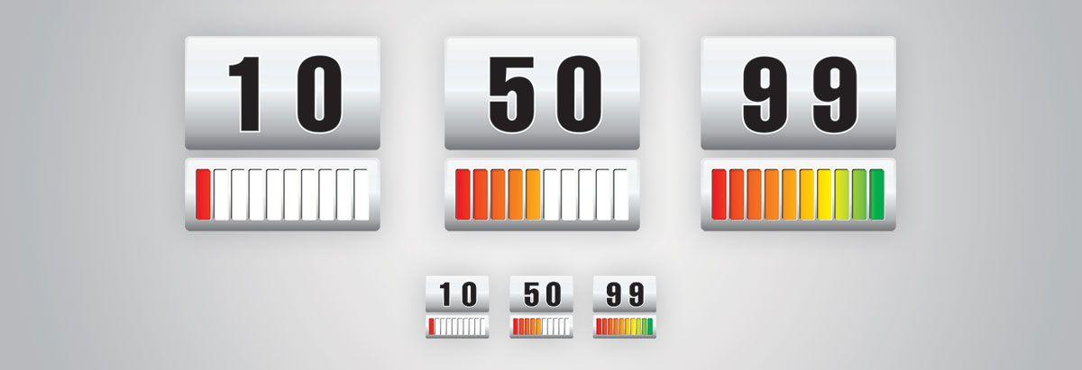 Индикатор индекса - дизайнер Unberto