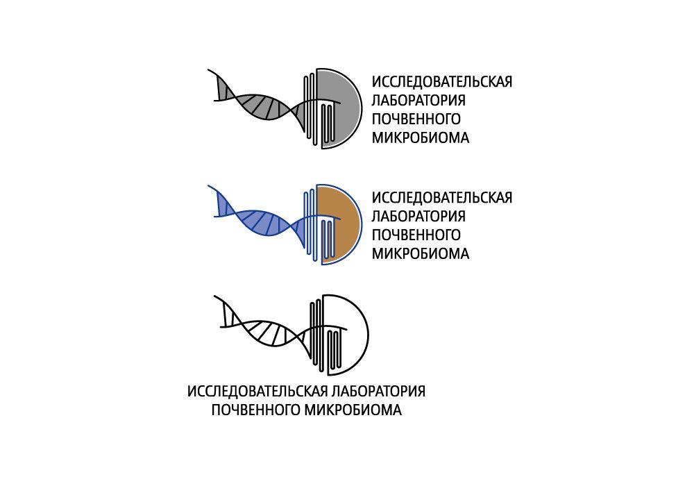 Логотип для исследовательской лаборатории - дизайнер Alex-der