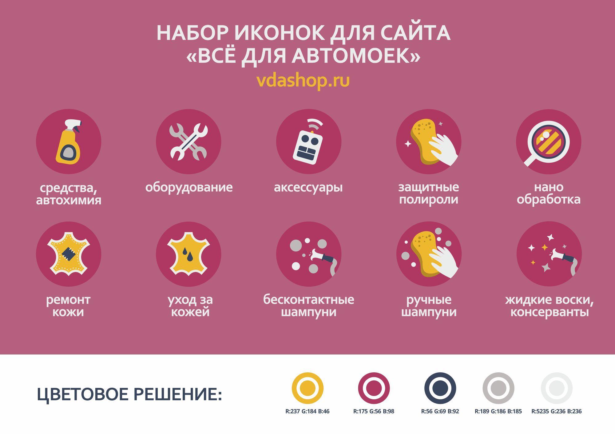 Иконки категорий для сайта автокосметики - дизайнер elenaokulova95
