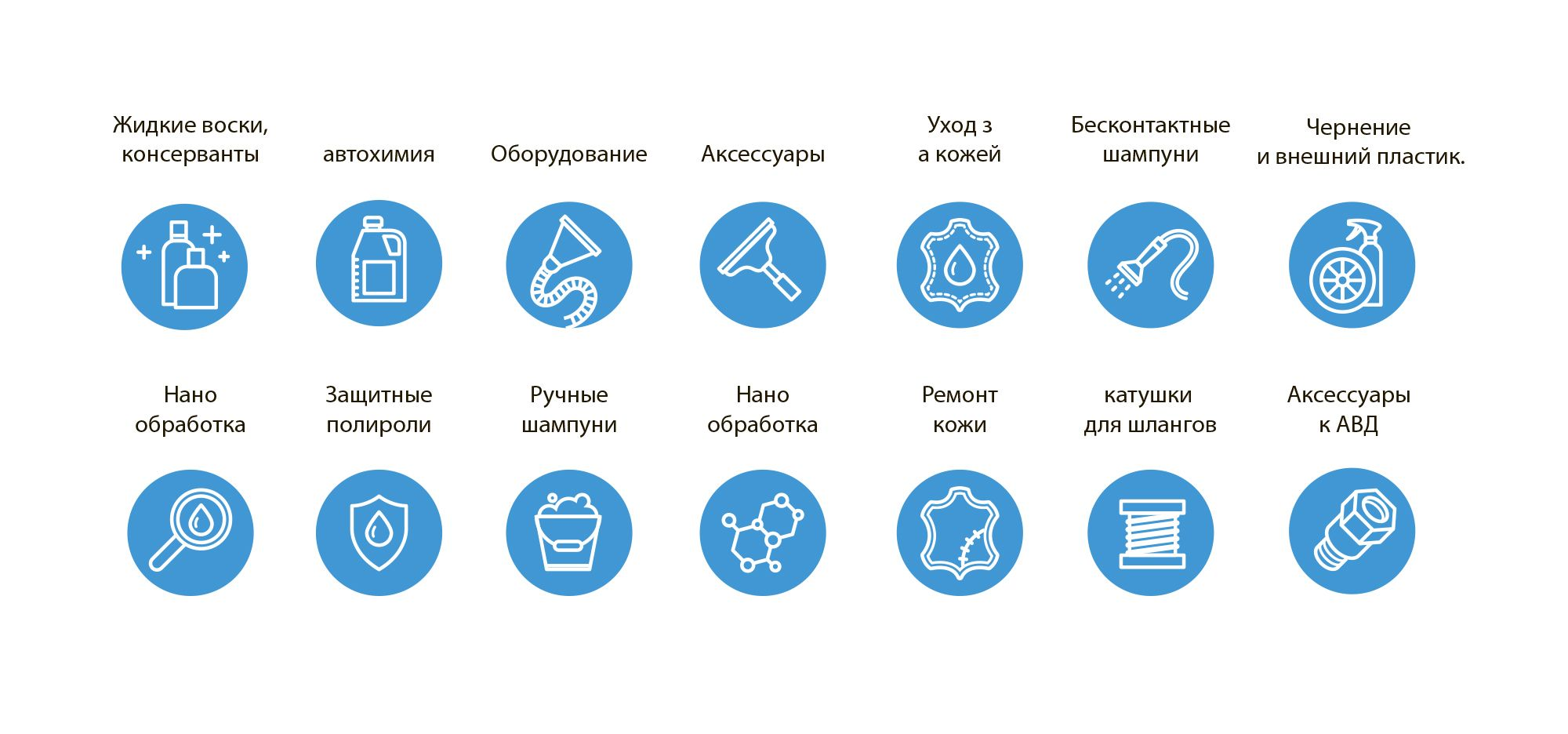 Иконки категорий для сайта автокосметики - дизайнер vocabula